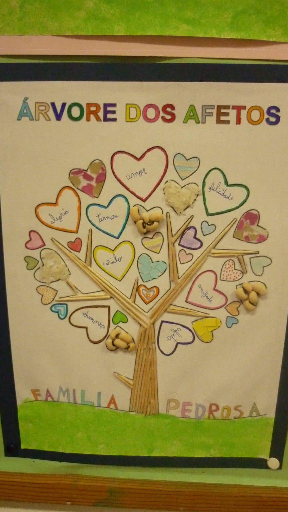 Visited 51 Times 1 Visits Today Projeto Familia Na Escola