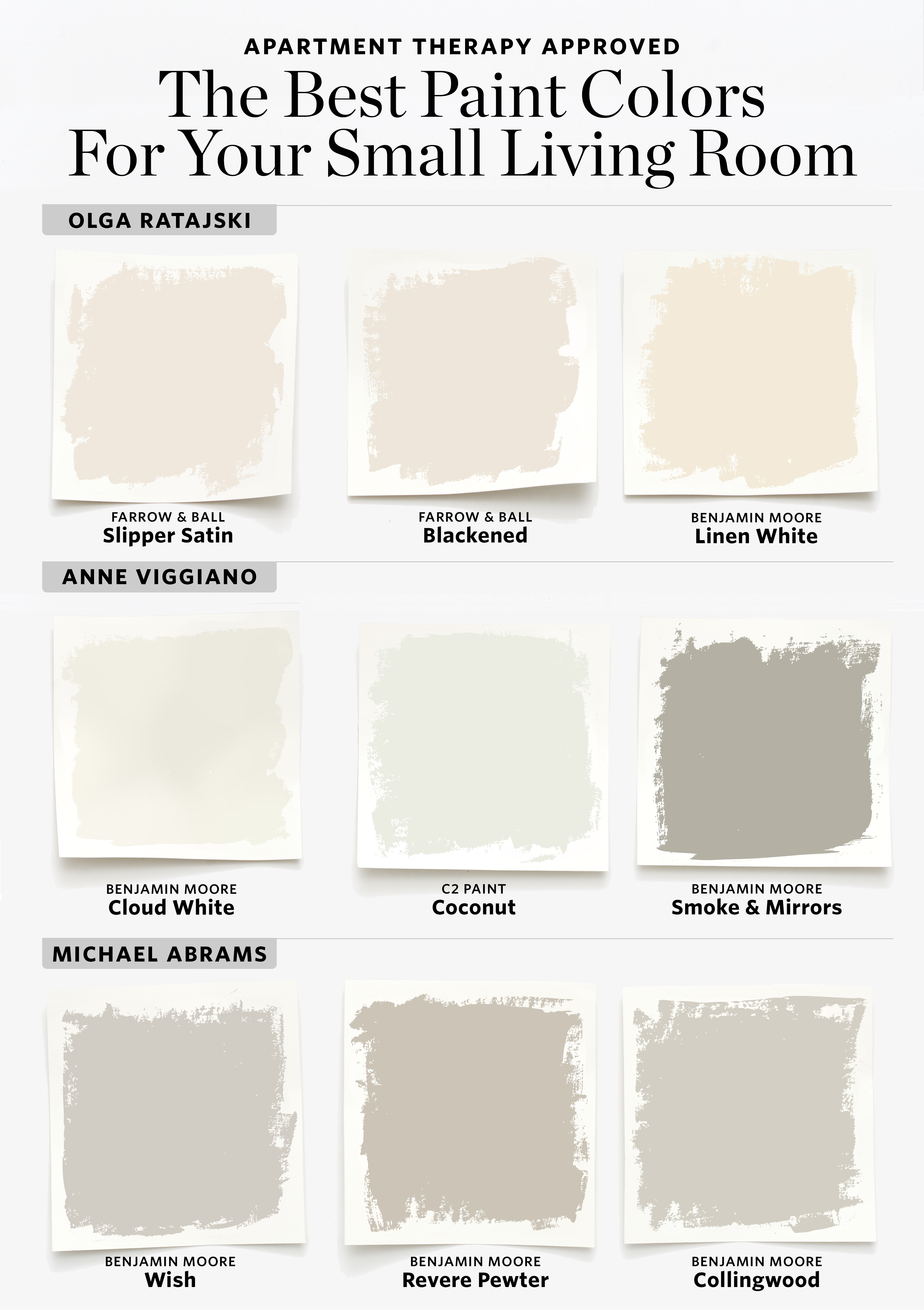 What Is The Most Popular White Paint Color