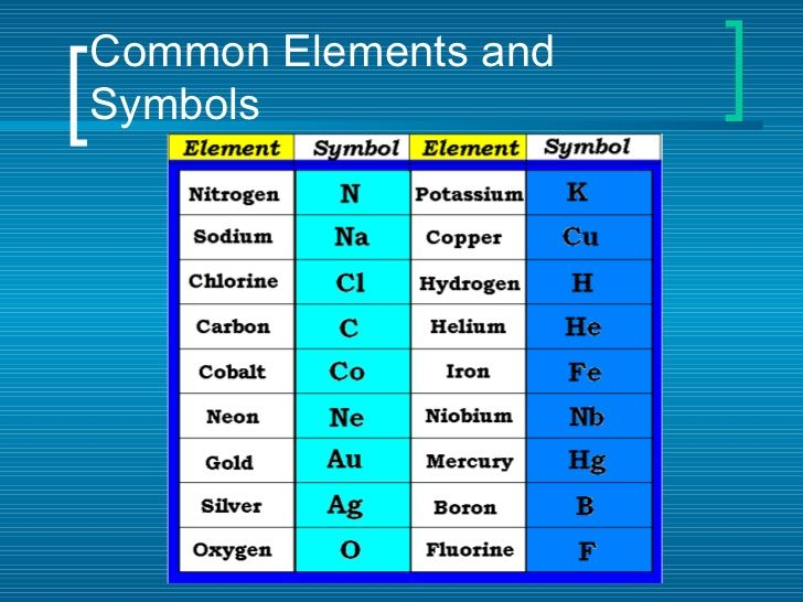 Most common elements on the periodic table google search most common elements on the periodic table google search urtaz Images