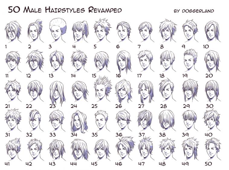 Les différentes façon de faire des coiffures manga ^^