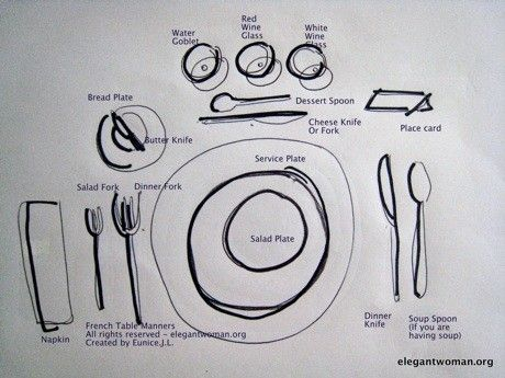 French Table Manners French Table Setting French Table Table Manners
