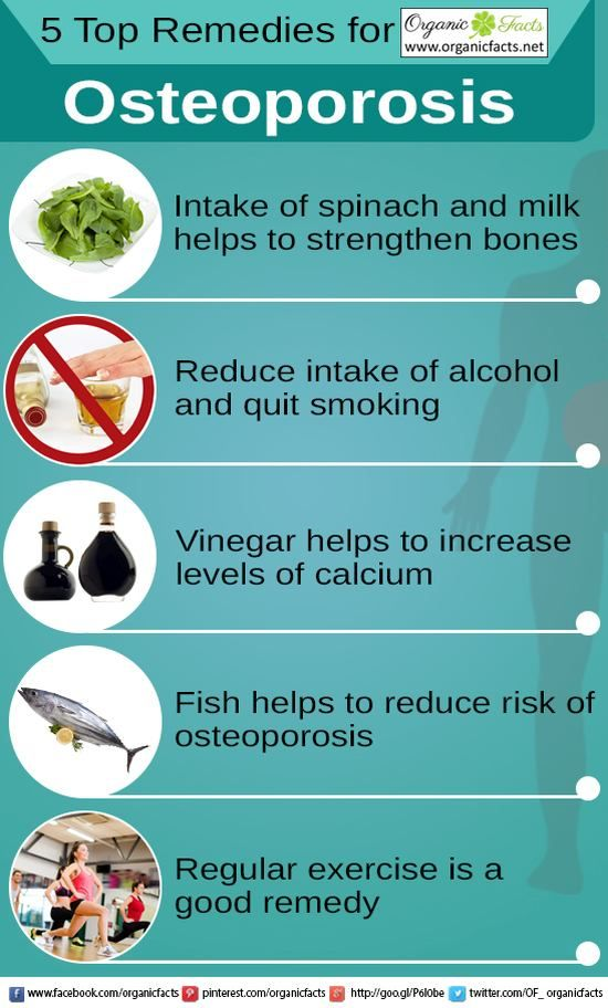 38+ Do you have to take medicine for osteoporosis information