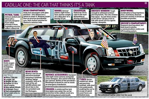 Inside Obama's New Presidential Limo