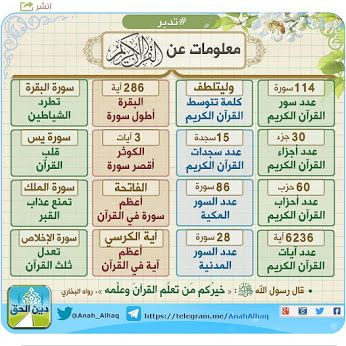 افهم آية Google Islam Facts Quran Tafseer Tajweed Quran