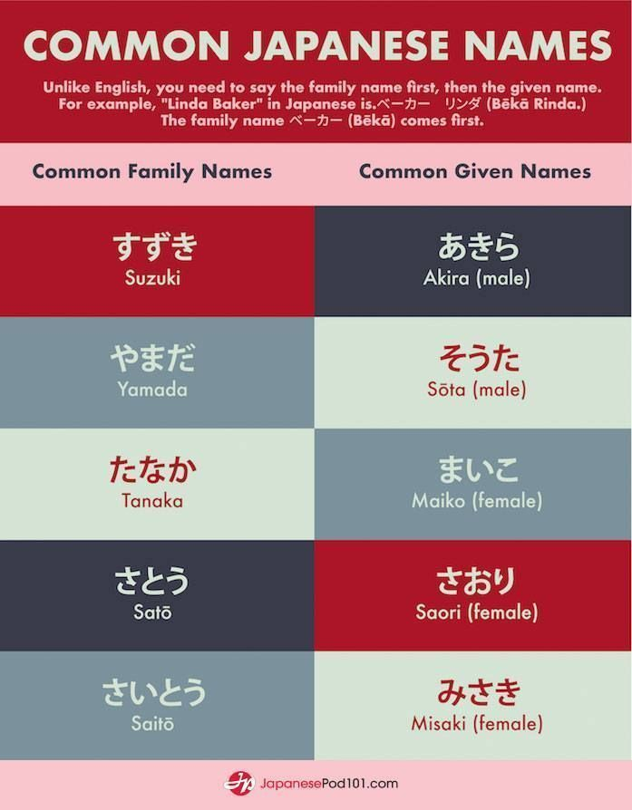 Japanese names for girls and boys! Totally FREE Japanese ...