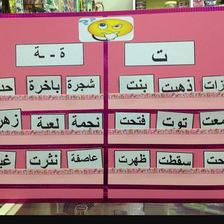 معلمة On Instagram لغتي التاء المربوطة التاء المفتوحة لعبة تعليمية التاء المربوطة والتا Learn Arabic Alphabet Learning Arabic Arabic Alphabet For Kids