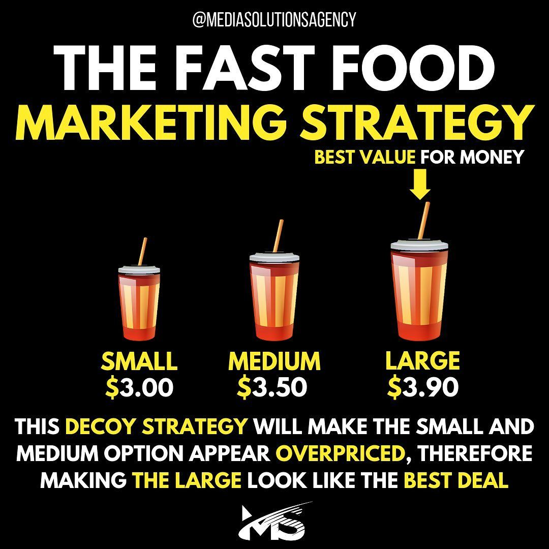 Fast food companies use this marketing strategy as a way