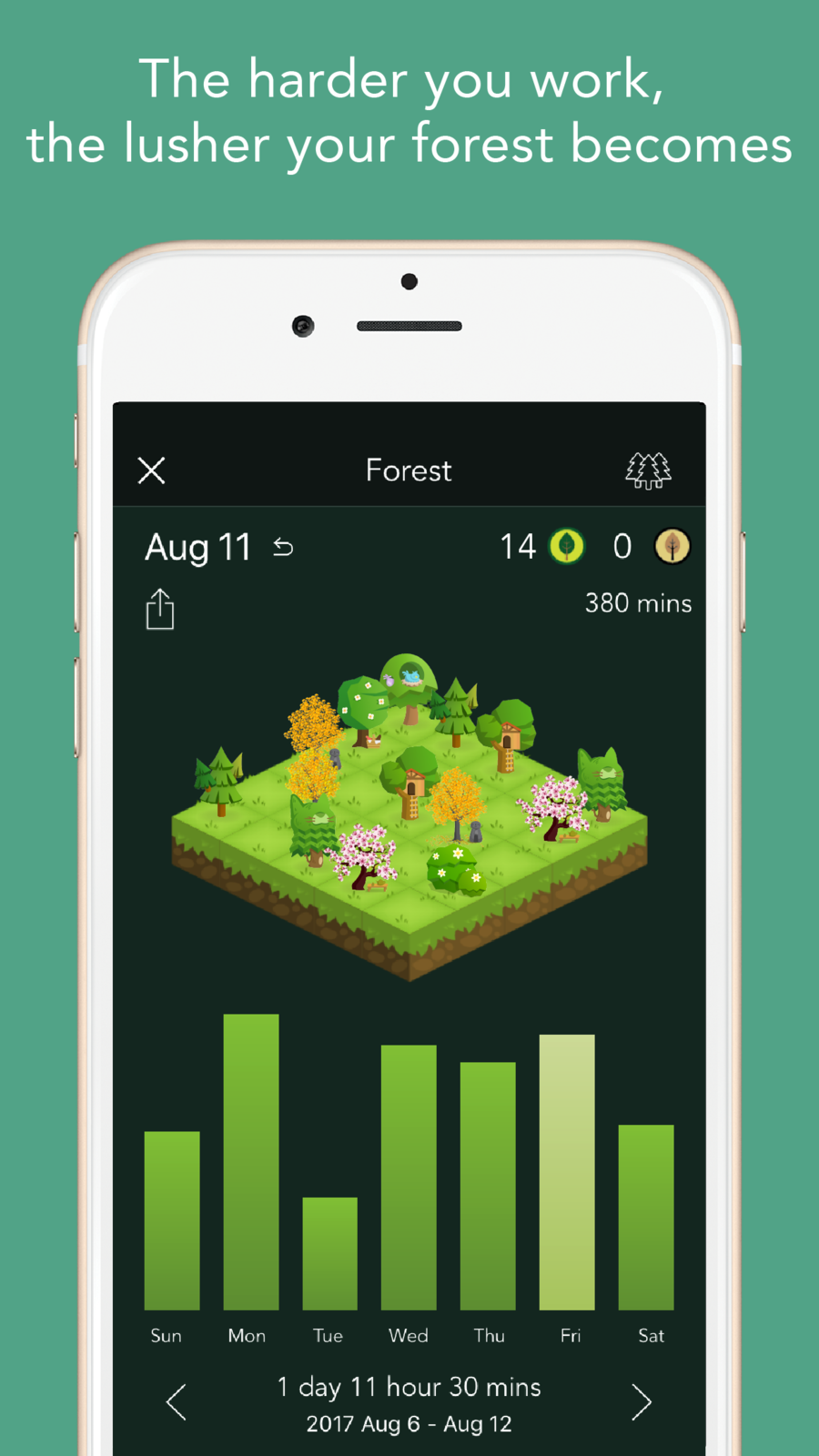 Forest Stay focused LifestyleProductivityappsios