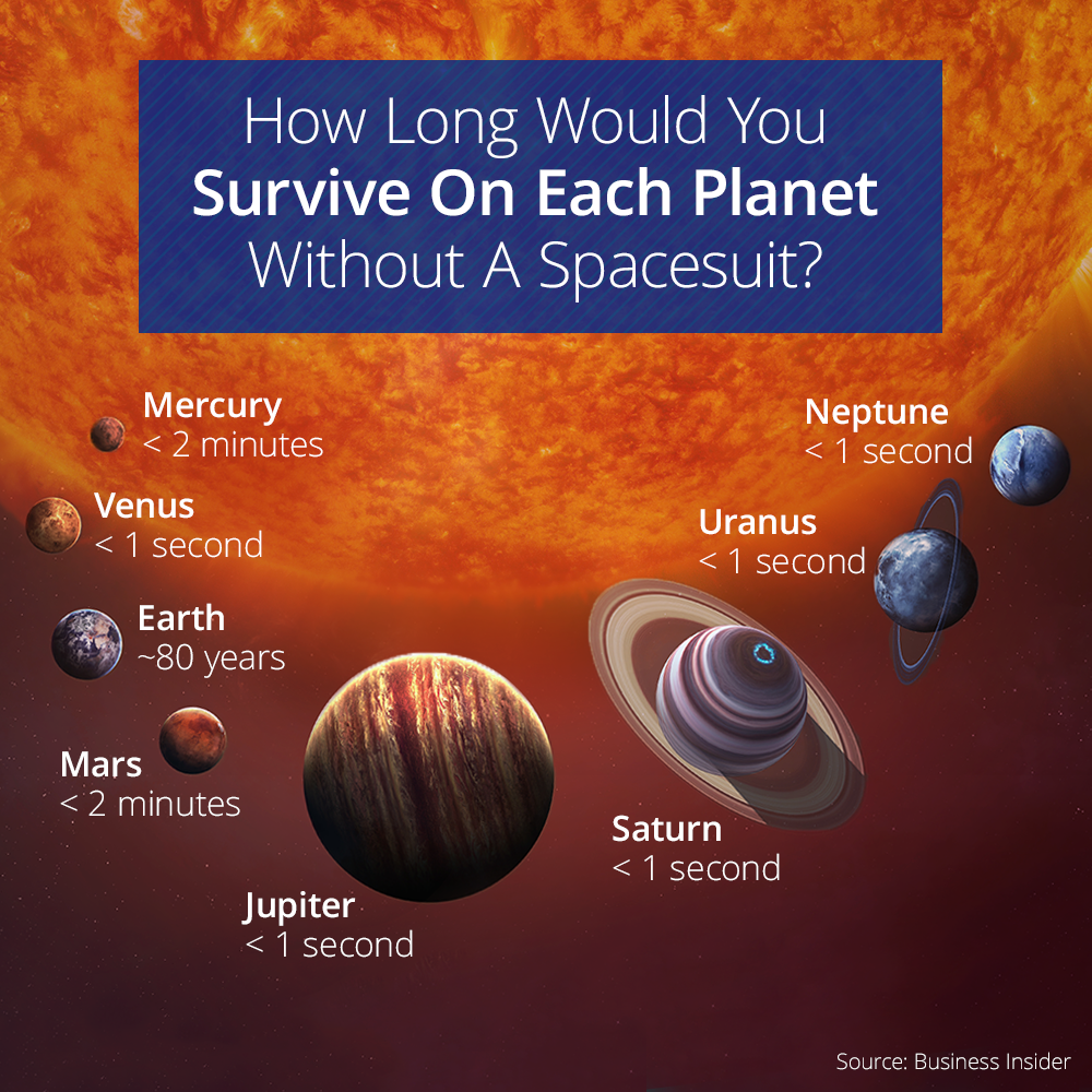 975727c18be4d5c7d8f1e3c3b8e00e52 - How Long Does It Take To Get Around The Earth