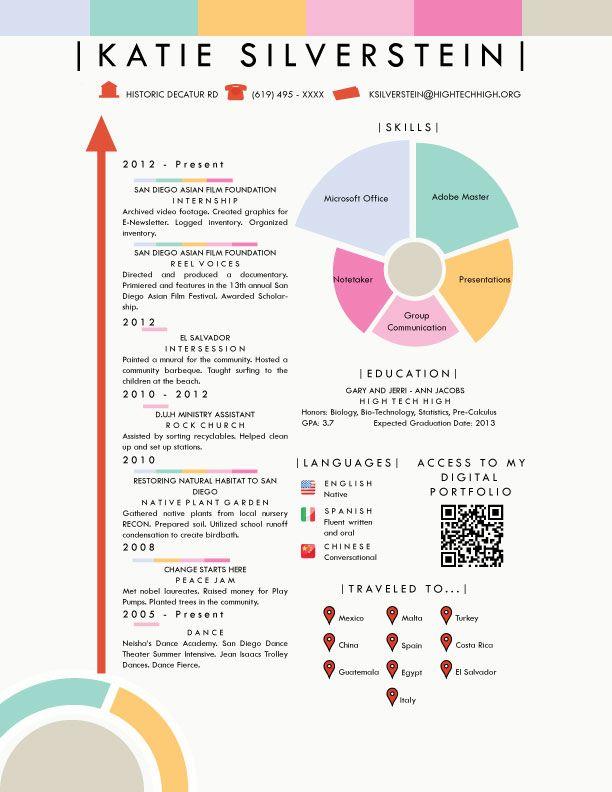 Silverstein Katie Infographicresume Jpg 612 792 Infographic Resume Infographic Business Infographic