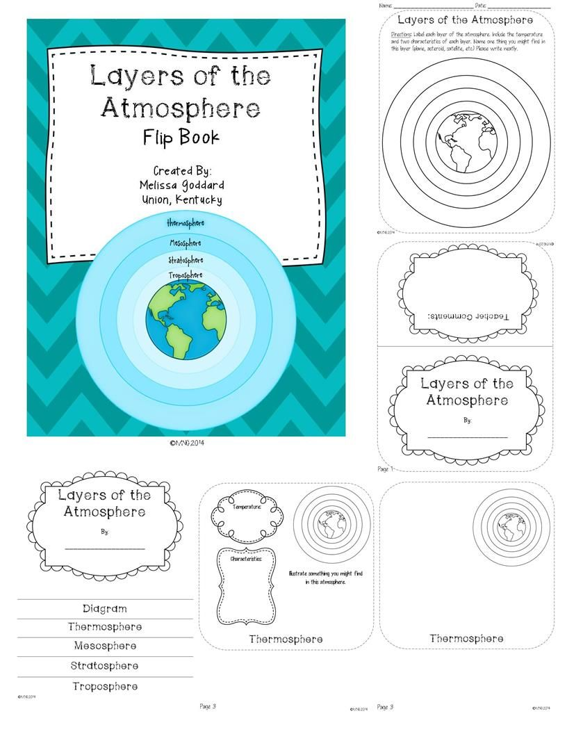 Layers of the Atmosphere Booklet and Activities | Science Lesson ...