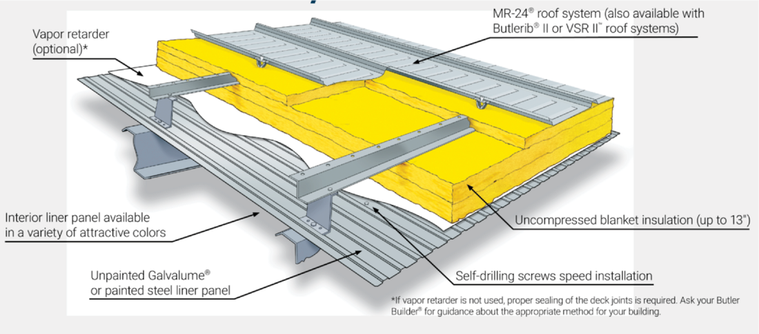 Metal Building Roof Insulation Liner System In 2020 Roofing Systems Roof Insulation Metal Roof Insulation