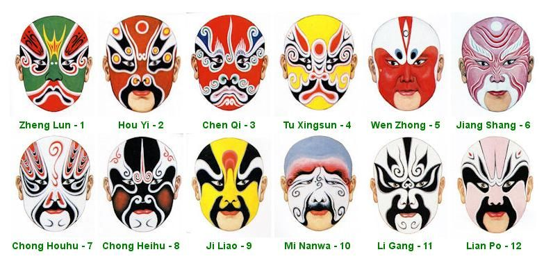 The Meaning of Chinese Opera Masks | Chinese Style ...