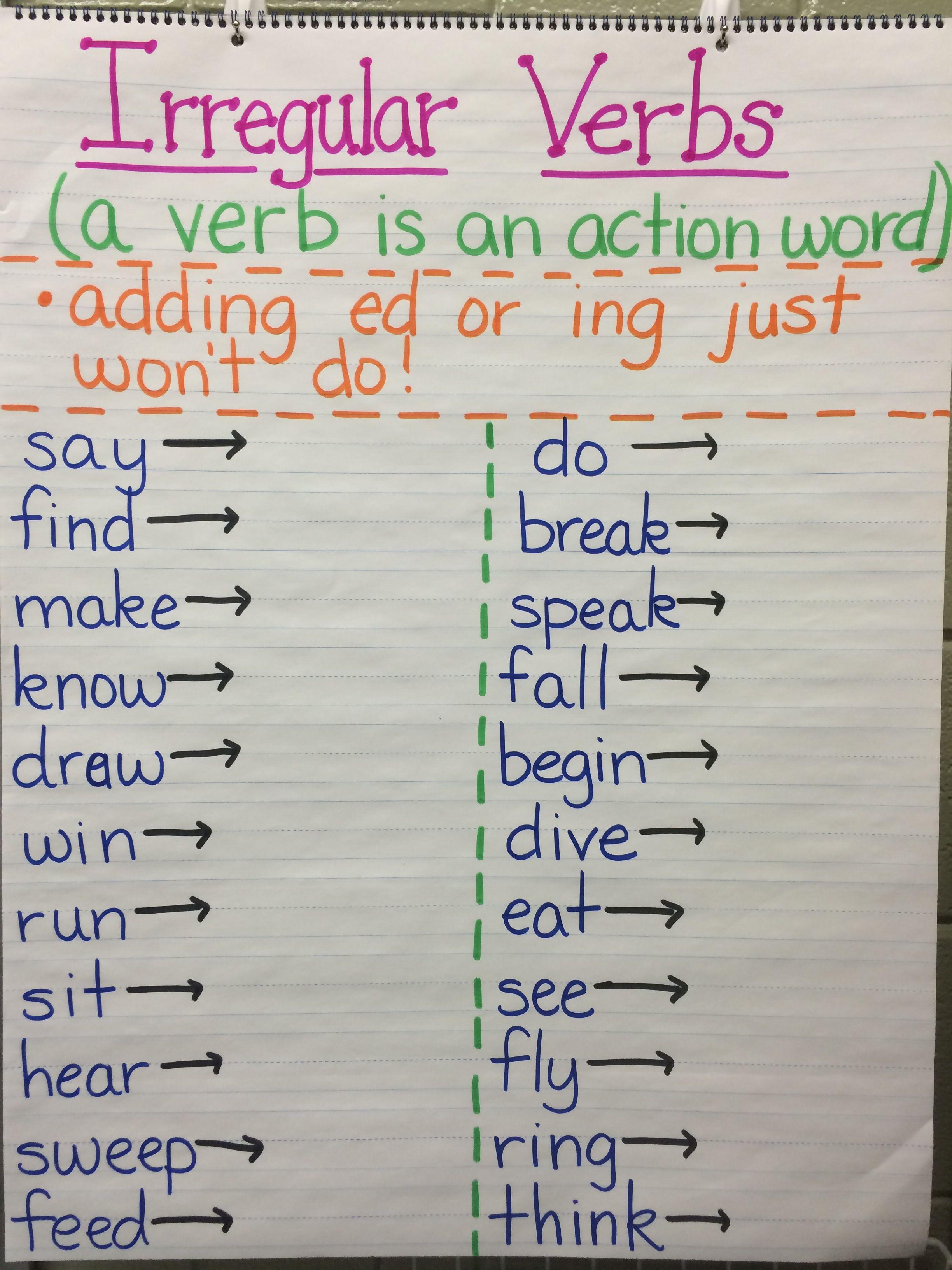 Irregular verbs anchor chart also ece literacy in pinterest rh