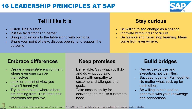 16 Leadership Principles At Sap