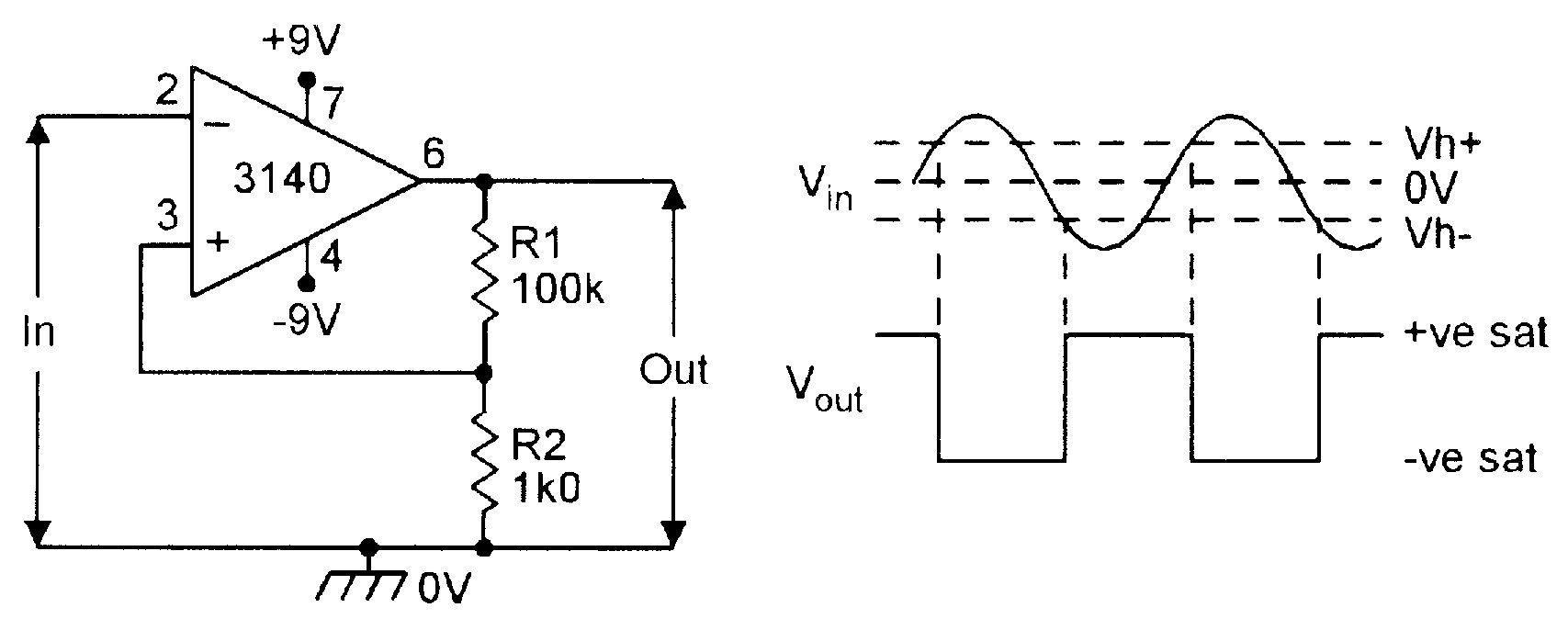 Schmitt Trigger Electronic Schematics Pinterest 555 Timer Circuit Key Code Lock Function Generator Electronics Projects