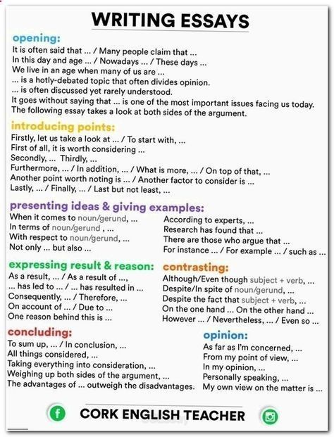 Essay Essaytip How To Write An Esl Proofread My Paper Online Free Definition Ornekle In 2020 Writing Skill Academic Dissertation En Anglais