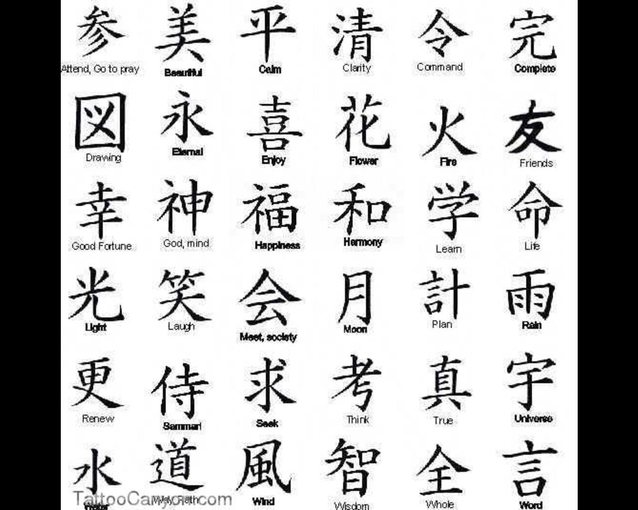 Japanese Symbols Japanese Tattoo Symbols Kanji Tattoo Chinese Symbol Tattoos