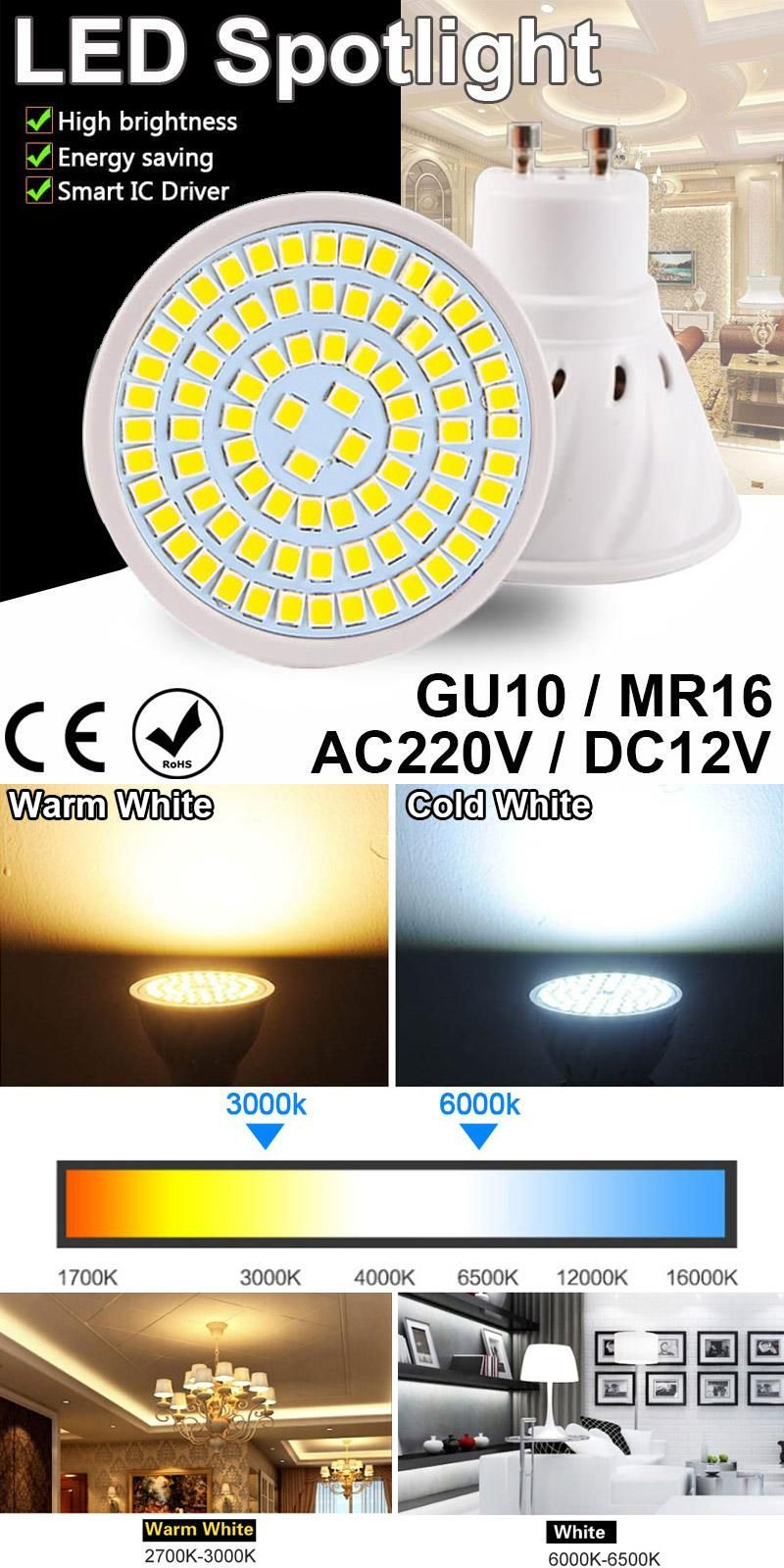 Visit To Buy Mr16 Gu10 Led Lamp 4w 6w 8w Led Spotlight Dc 12v Ac220v Led Lamp Light Warm White Cold White Led Bulb Spot Li Led Spotlight Save Energy Led
