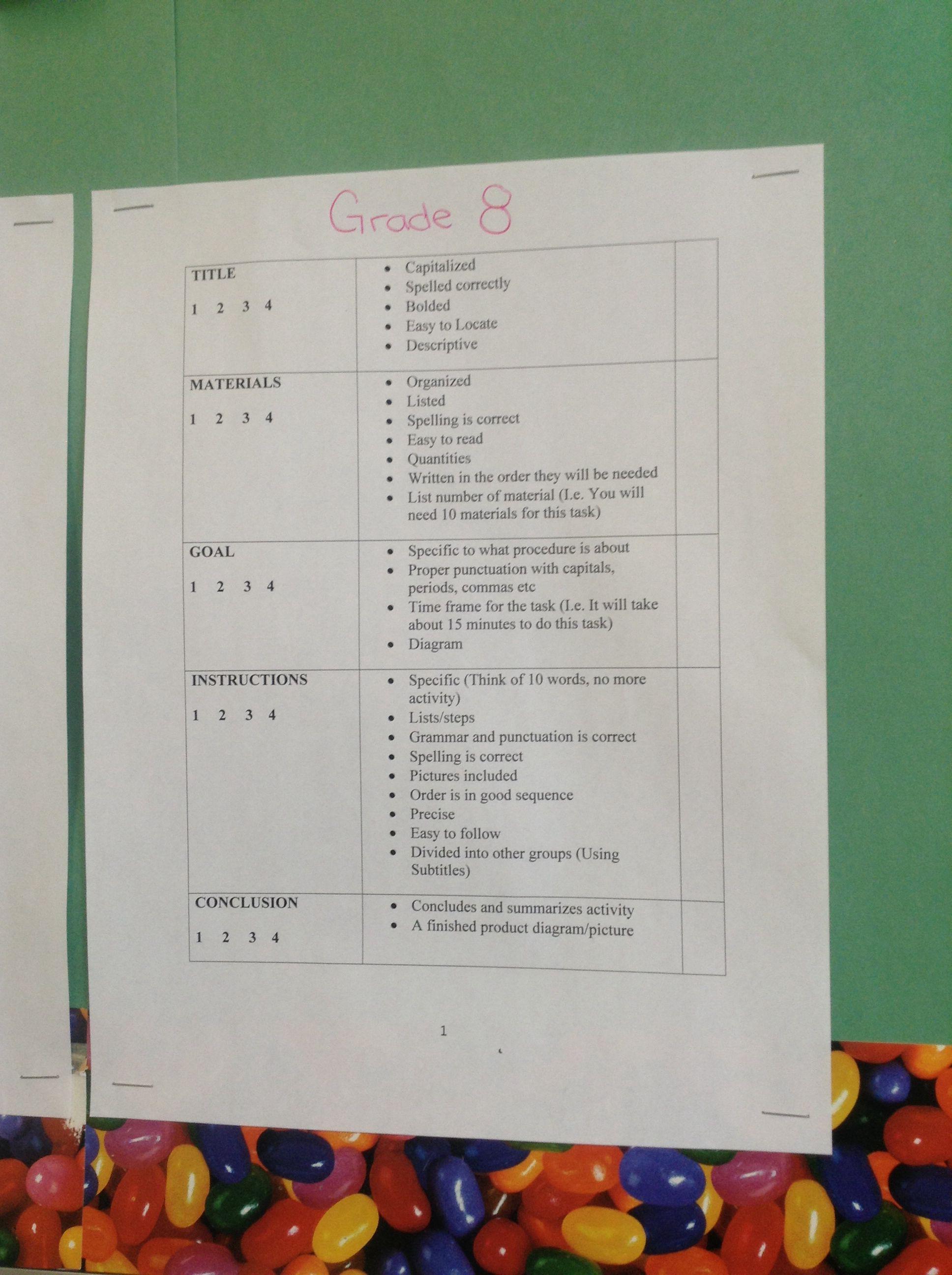 Procedural Writing Checklist
