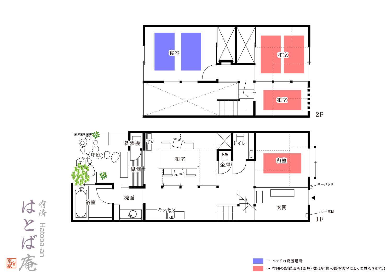 有済はとば庵 公式 京都 町家レジデンスイン1棟貸切り宿泊施設