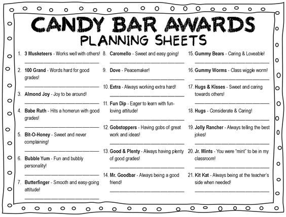 Editable End Of Year Awards For Every Student Classroom Awards End Of School Year End Of Year