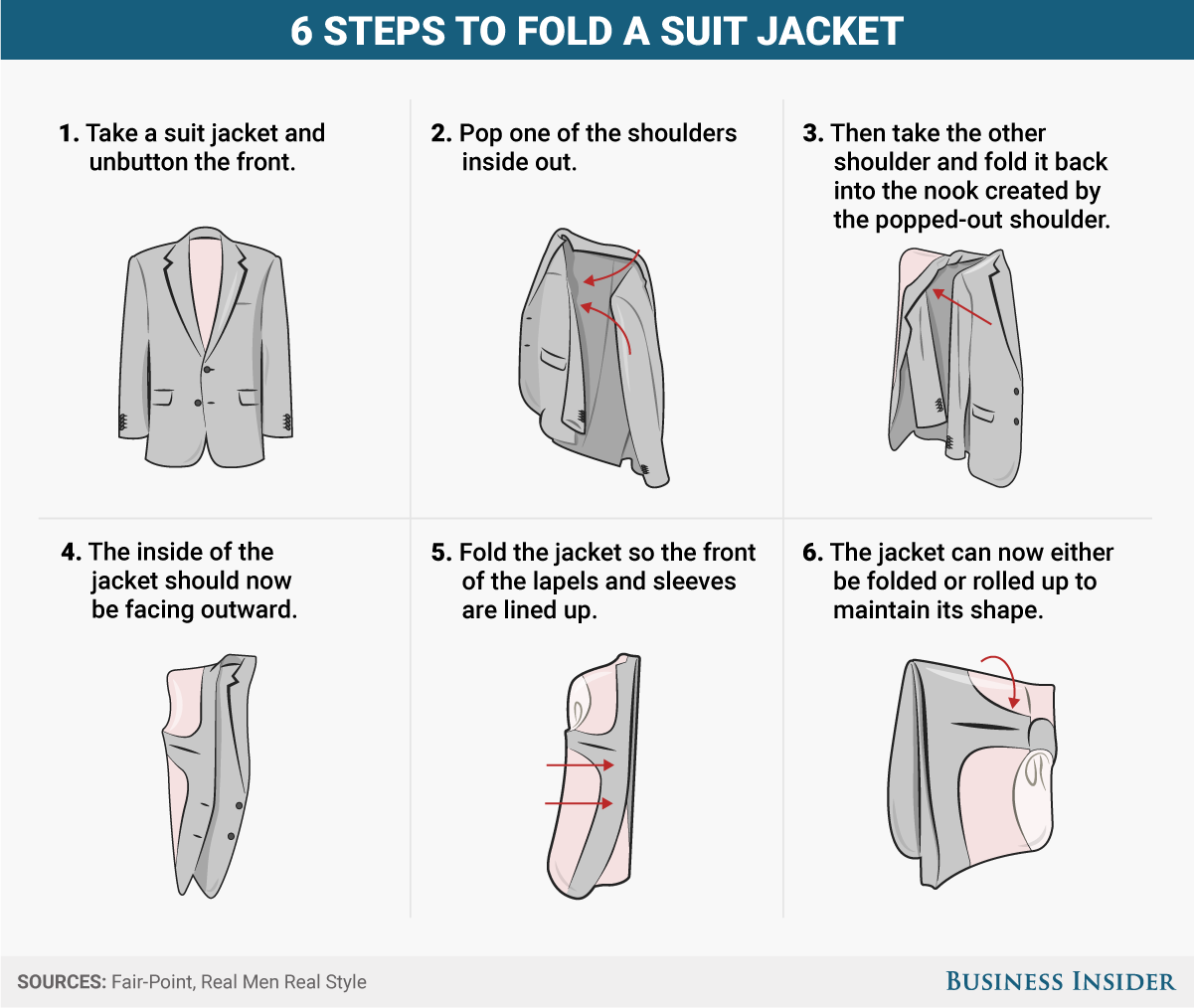18baaa0b How to perfectly fold a suit jacket so it doesn't wrinkle | Men's ...