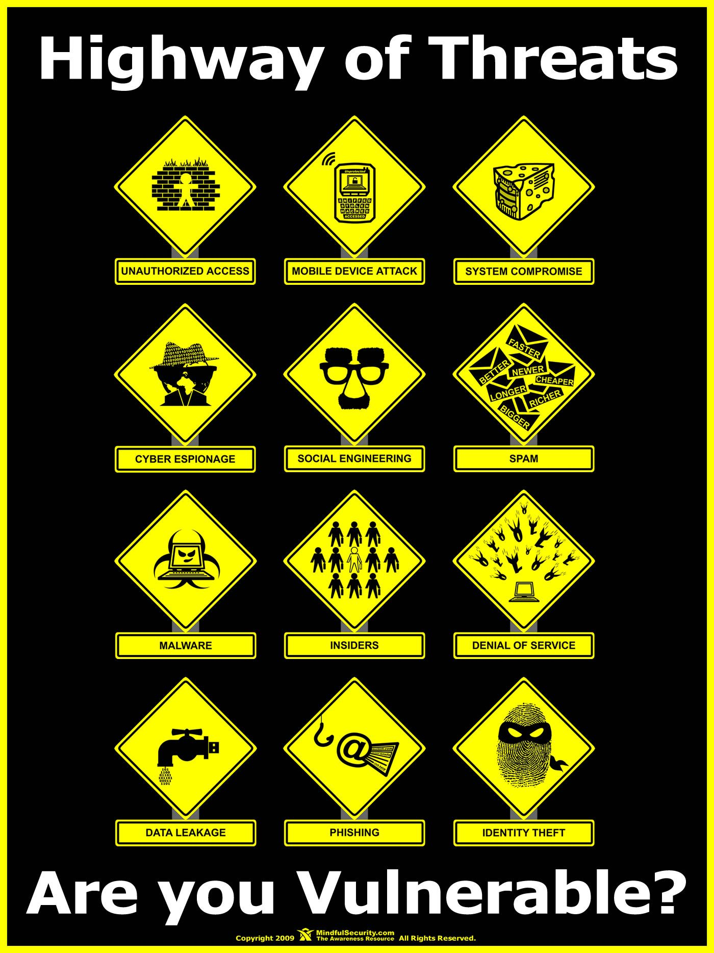 Highway of Threats - I think this is quite a clever poster ...