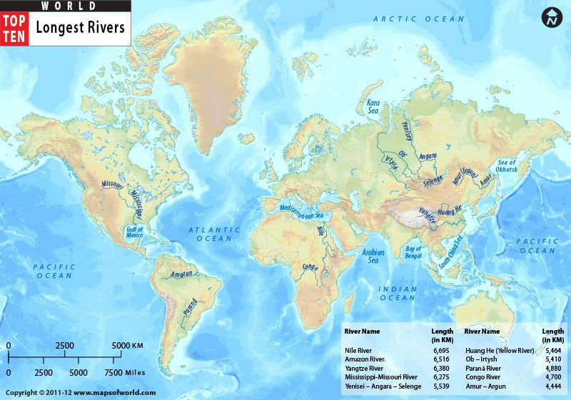 Know about the 10 longest rivers in the world with ... on