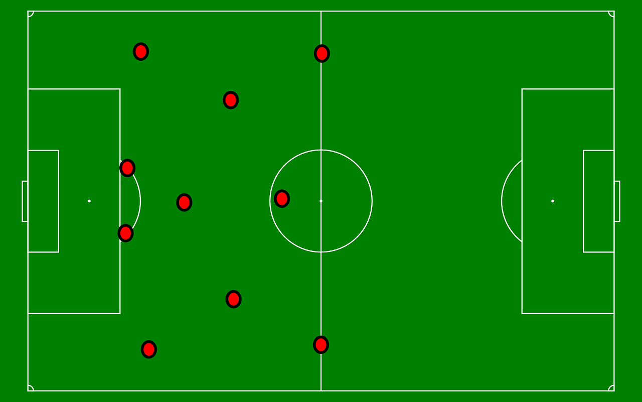 Football Soccer Numbering System Explained History Of It Soccer Soccer Training Soccer Skills