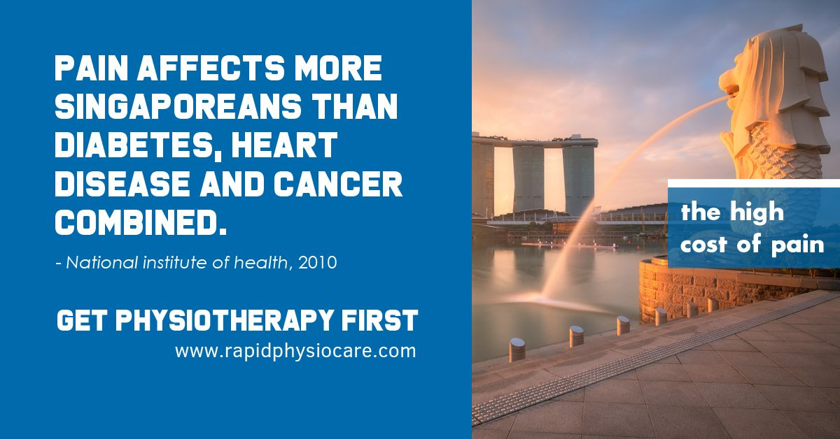 Pin by Physiocare Singapore on physiotherapy clinic