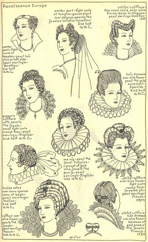 Chapter 9 - Renaissance Europe - Plate 8 20 Antique Historical Clothing  Fashion Accessories www.rubylane.com  rubylanecom  rubylane bab41af5f62