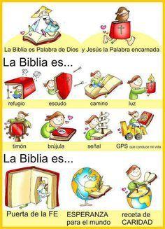 La Importancia De La Biblia Lecciones Bíblicas Para Niños Biblia Biblia Para Niños