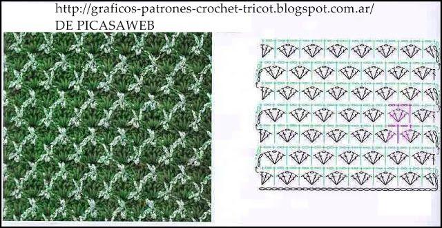 PATRONES=GANCHILLO = CROCHET  = GRAFICOS =TRICOT  = DOS AGUJAS: Más de 1.000 puntos en este…
