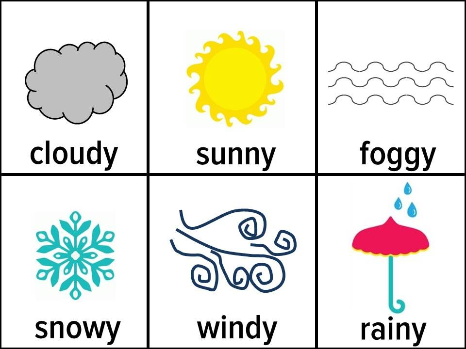 """What's the weather today?"""" Cute printable to use in your classroom! Great  for circle time, preschool, Kinde… 