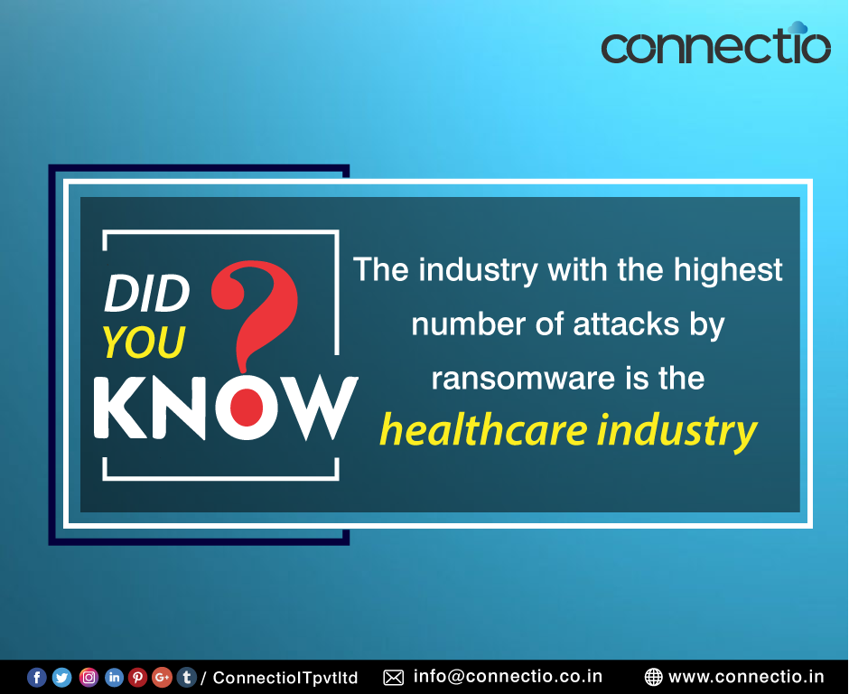 Did you Know? The industry with the highest number of