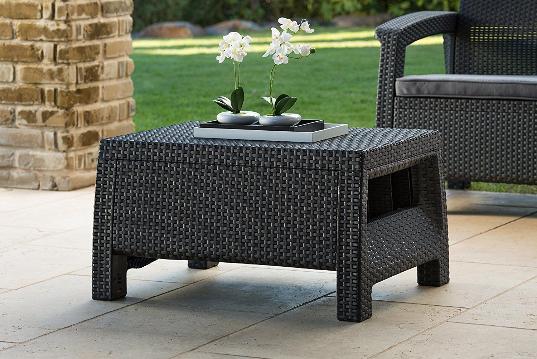 Amazon Com Keter Corfu Coffee Table New All Weather Outdoor
