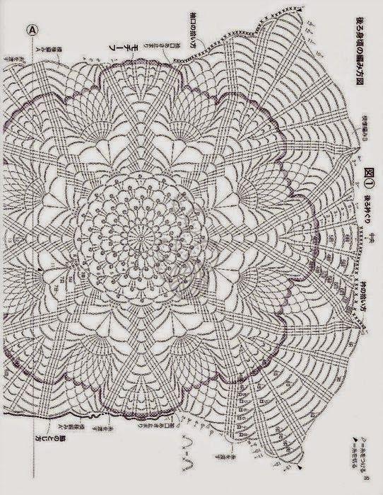 Crochet Knitting Artigianato: Crochet