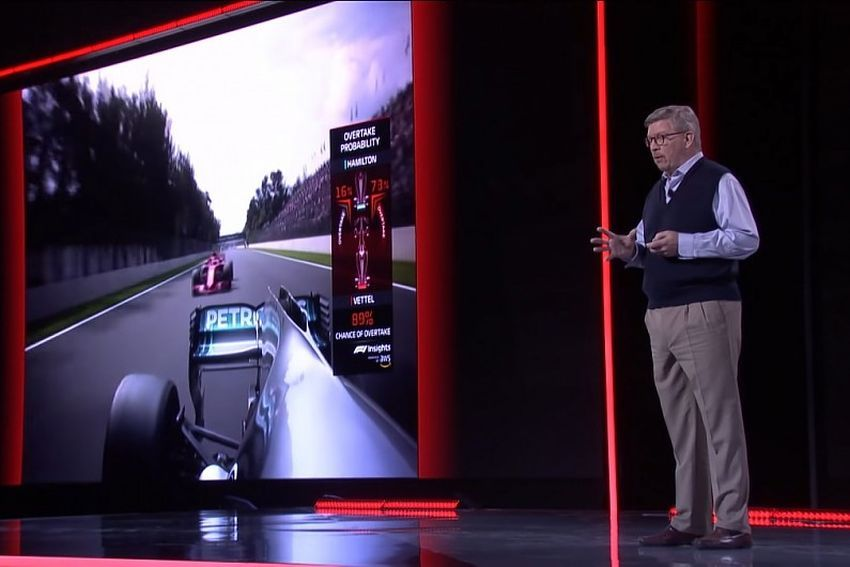 F1 Has Entered Into A Partnership With Amazon Web Services
