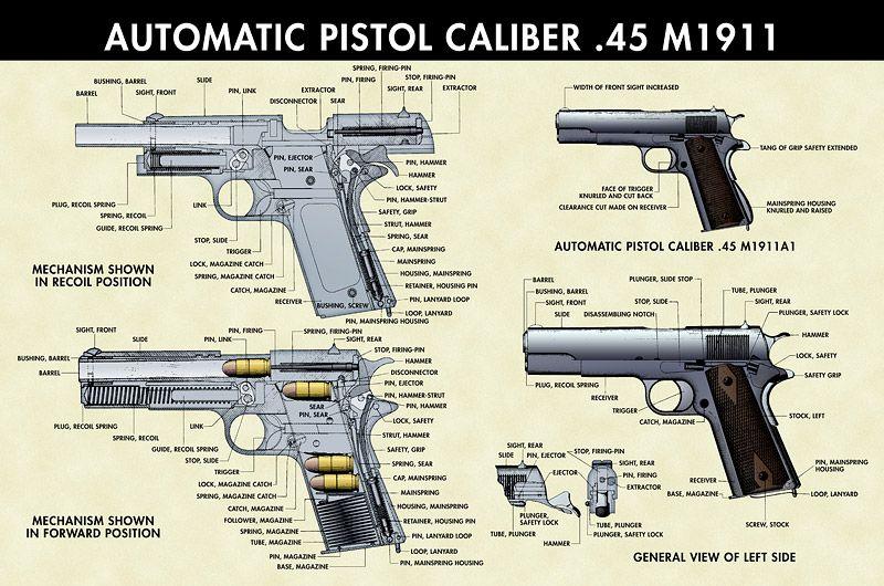 M1911 Pistol Tin SIgn | BOOM    PING! | Armas, Militar