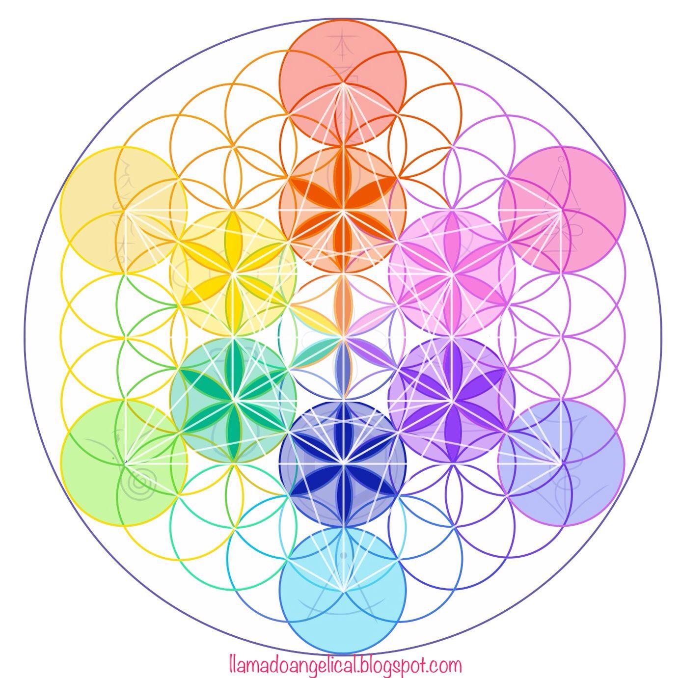 Mandala Flor De La Vida Arcángel Raziel Arcángel Metatrón