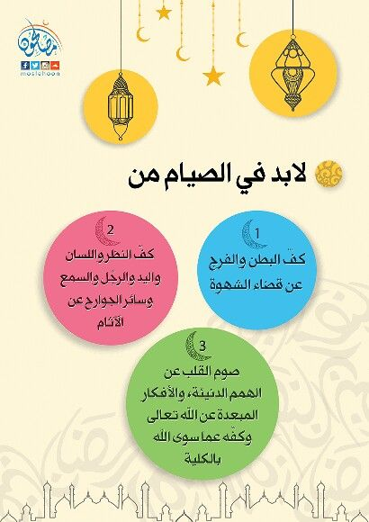 المتفق والمختلف عليها مبطلات الصيام في رمضان Novelty Sign Decor Novelty