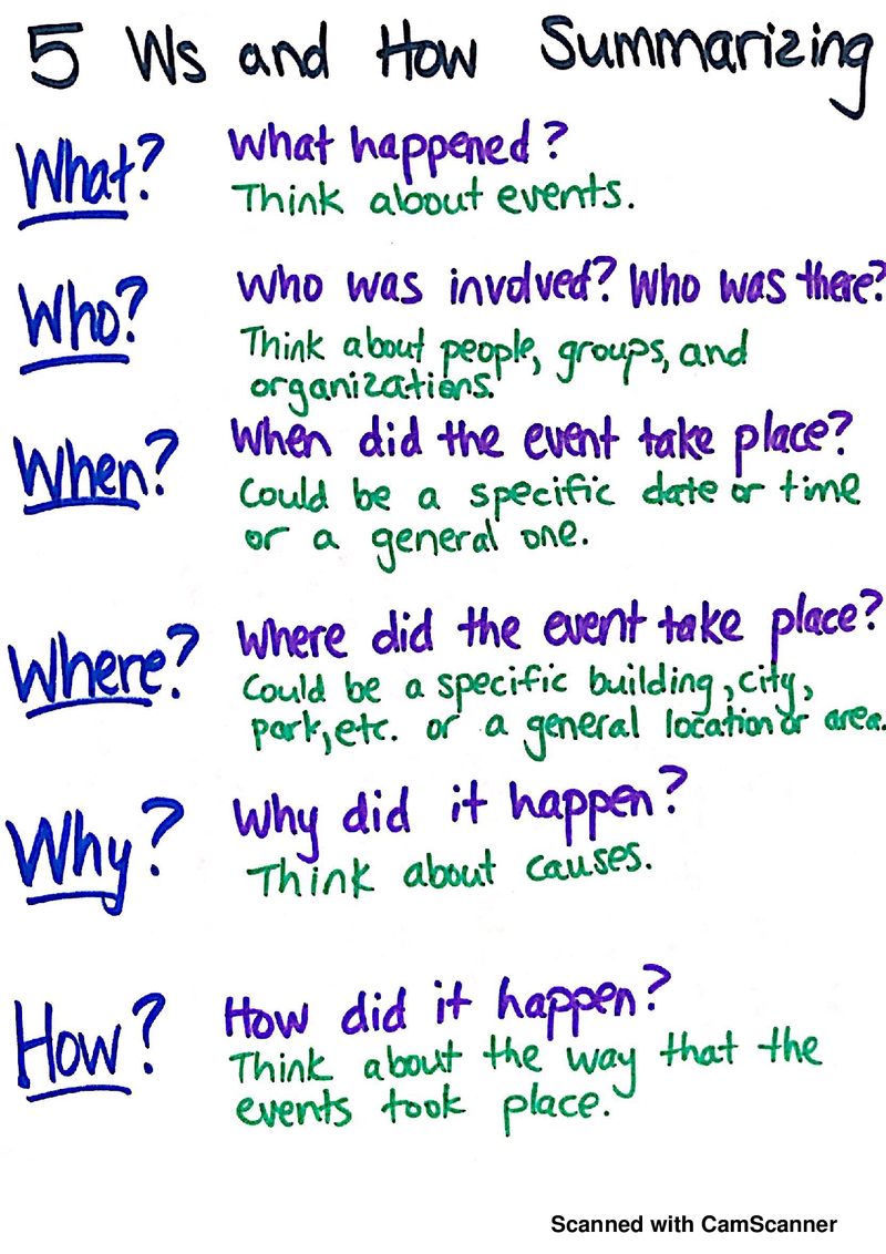 Summarizing A Newsela Article Using 5w And How With Secondary Student Betterlesson Coaching Essay Writing Skill English Teaching Paraphrase The First Sentence Of Tale Two Cities