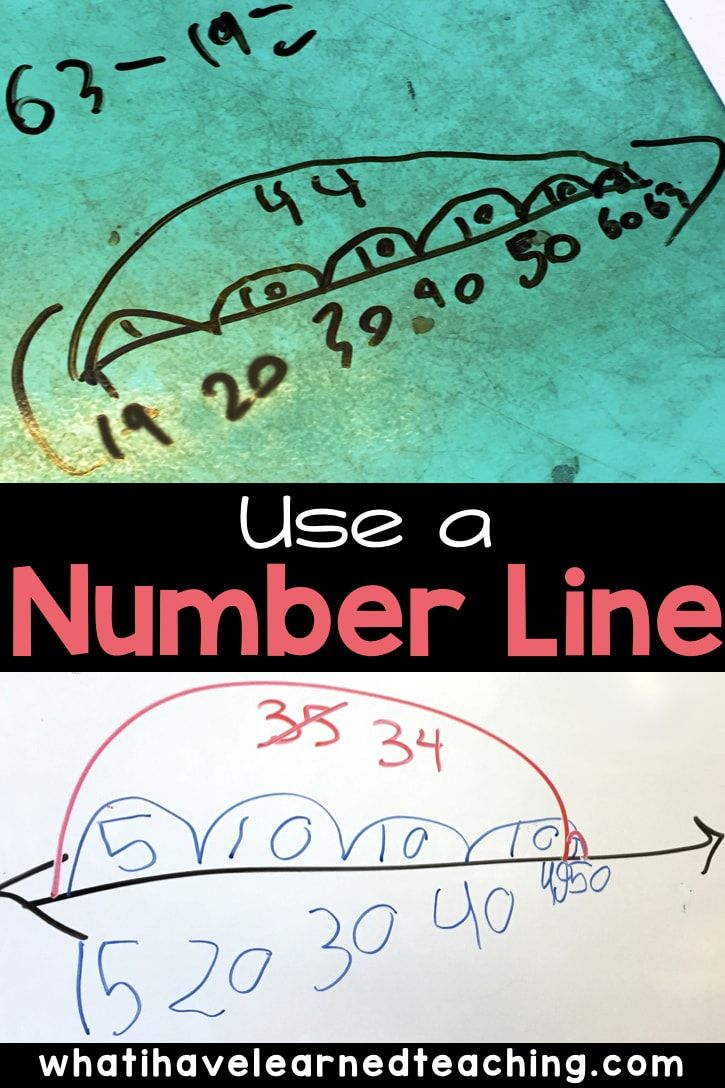 Number Lines for Addition & Subtraction | TpT FREE LESSONS ...