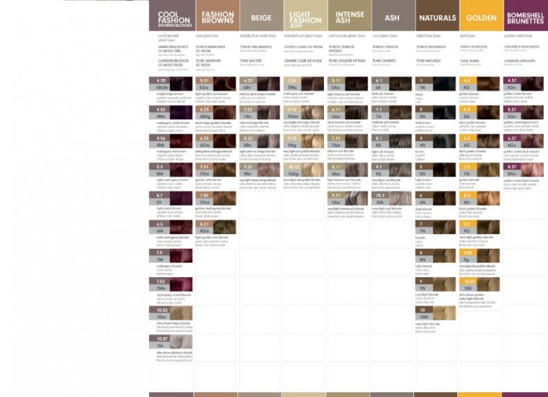 Templatelab In 2020 Redken Shades Shades Eq Color Chart Redken Color Chart