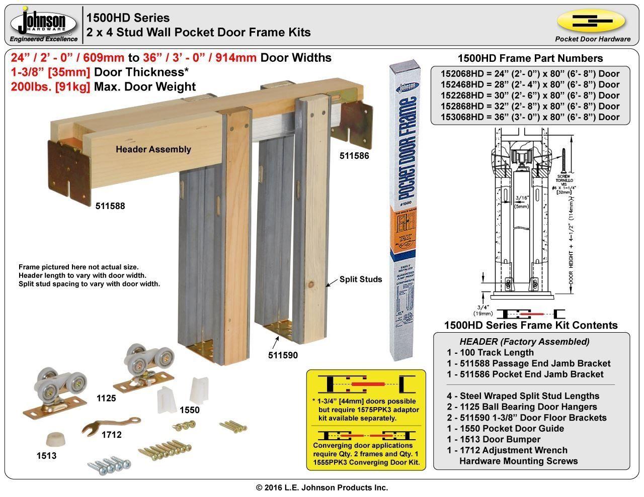 Minimum Pocket Door Width Httpretrocomputinggeek