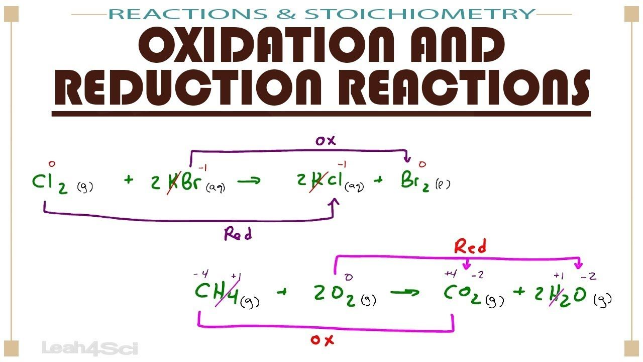 Learn How To Recognize Redox Reactions Oxidation Species Reduction Species And Half Reactions Mcat Chemistry P Redox Reactions Mcat Study Ap Chemistry