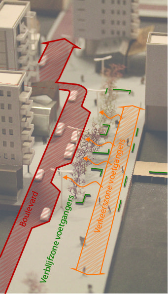 Aerial view boulevard, including notes. Living on an industrial site Graduation project Scale model 1:200