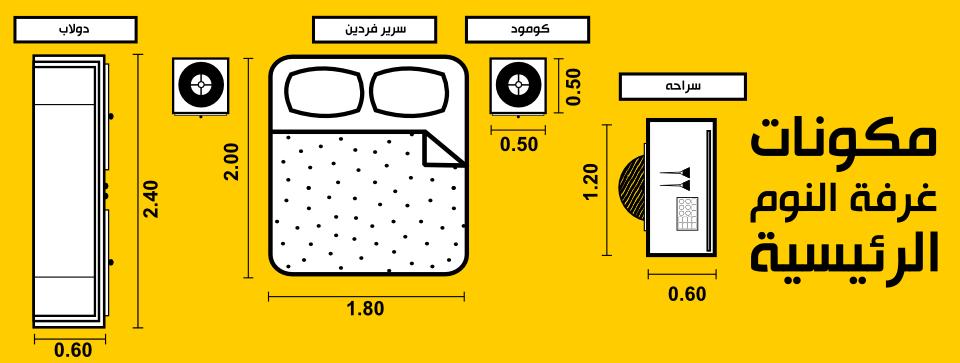 1 افهم شقتك دليل شقة الديكور لغير المتخصصين شقة دوت كوم Architecture Architecture Details Staircase Design