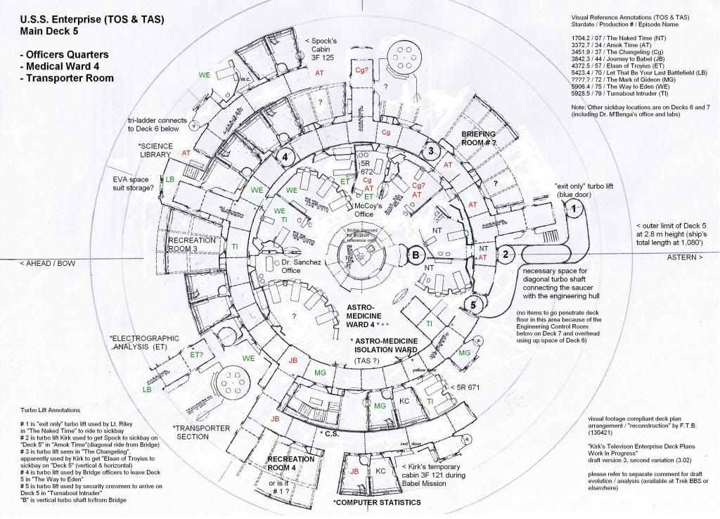 deck 5 schematic from  tos  u s s  enterprise ncc
